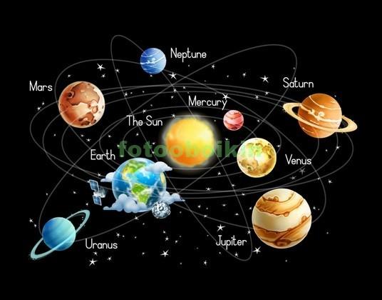 Фотообои Солничная система