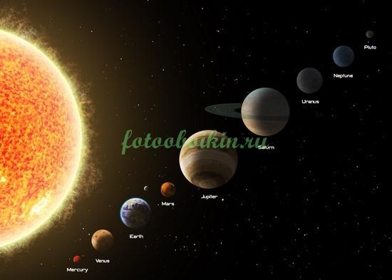 Фотообои Наша солнечная система