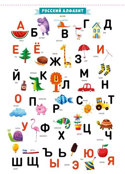 Фотообои Алфавит русский